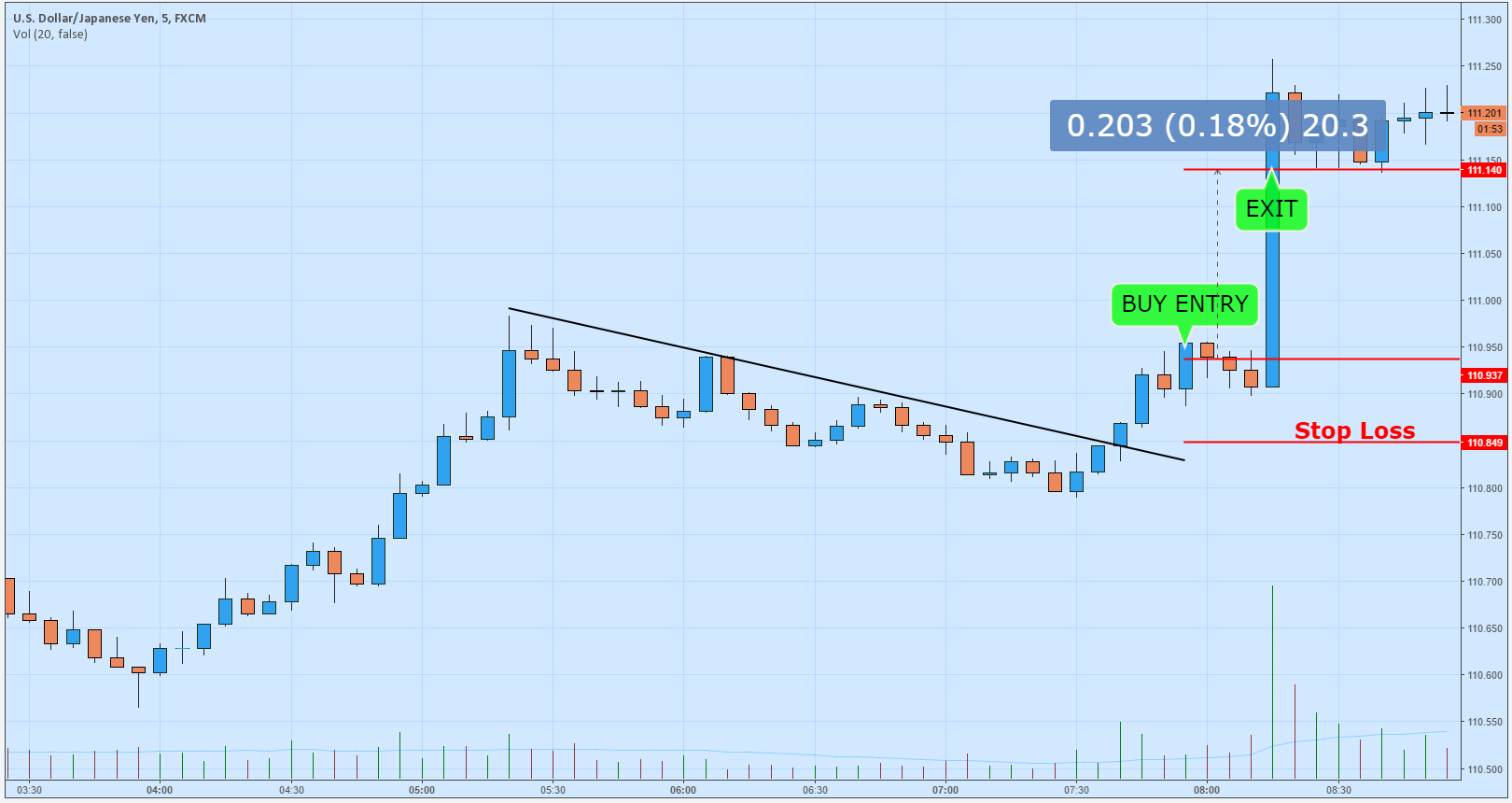 Easy_Scalping_Trading_Strategy.png